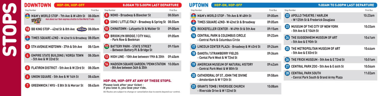 The New York P New York Hop On Off Bus Map on